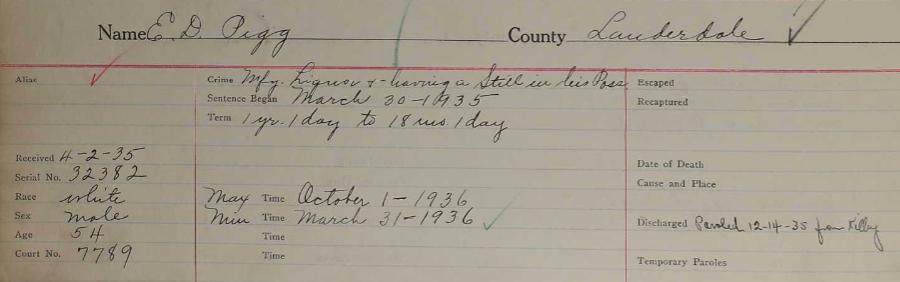 Edgar Doak Pigg convict record