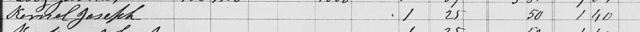 Jkernell tax 1859.JPG